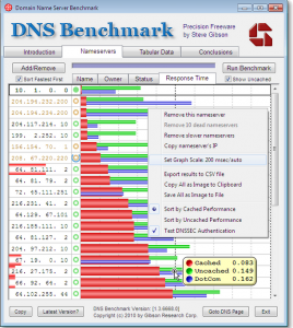 Best DNS Benchmarking Tools