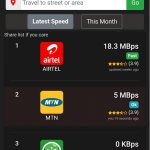How is Glo, MTN, Airtel Network Speed in Your Location